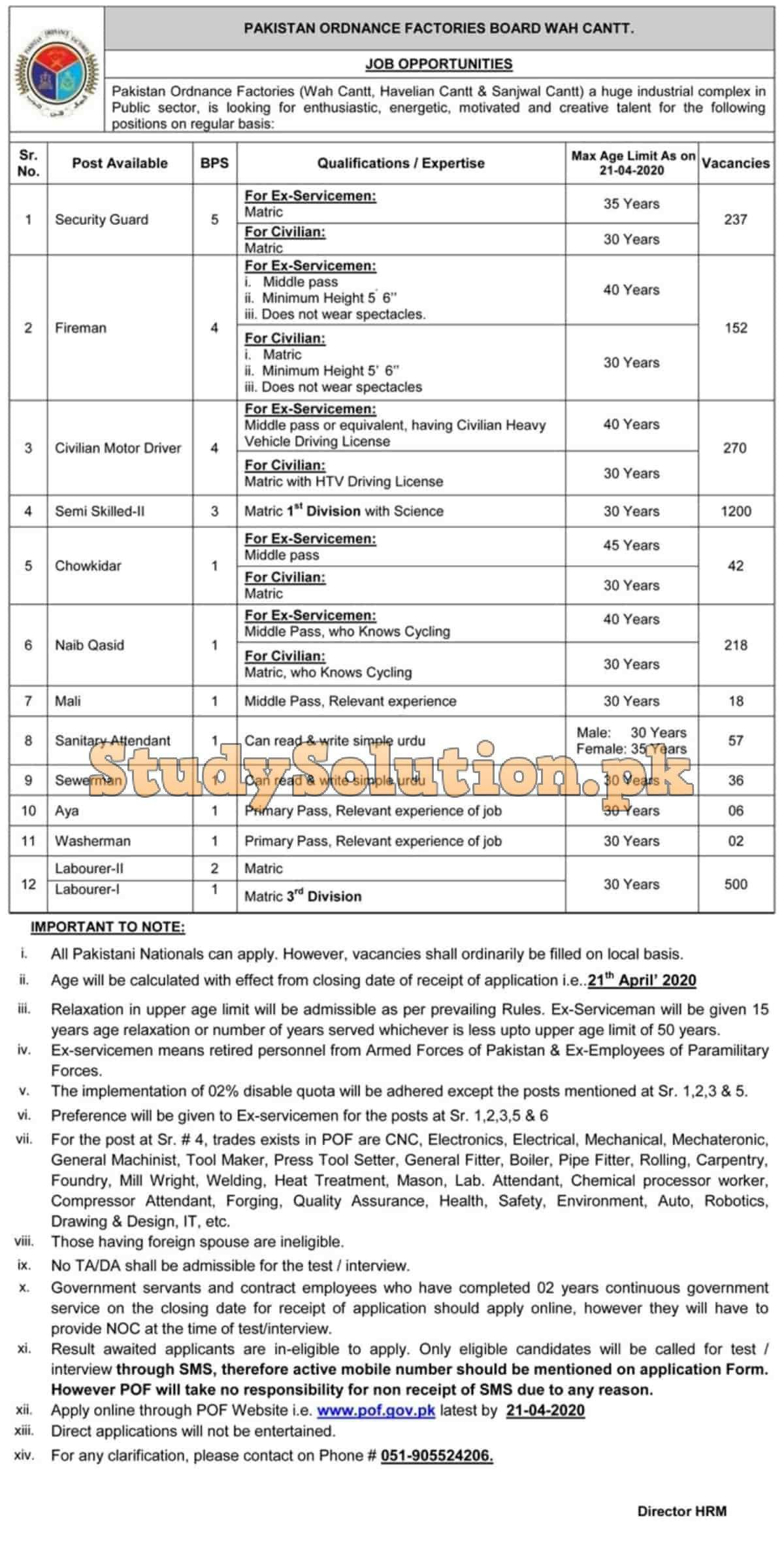 Pakistan Ordnance Factories Board POF Wah Cantt Jobs 2020