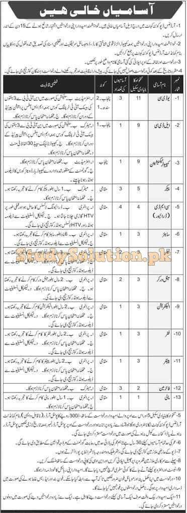 Pakistan Army Ordnance Depot Jobs Latest 2020