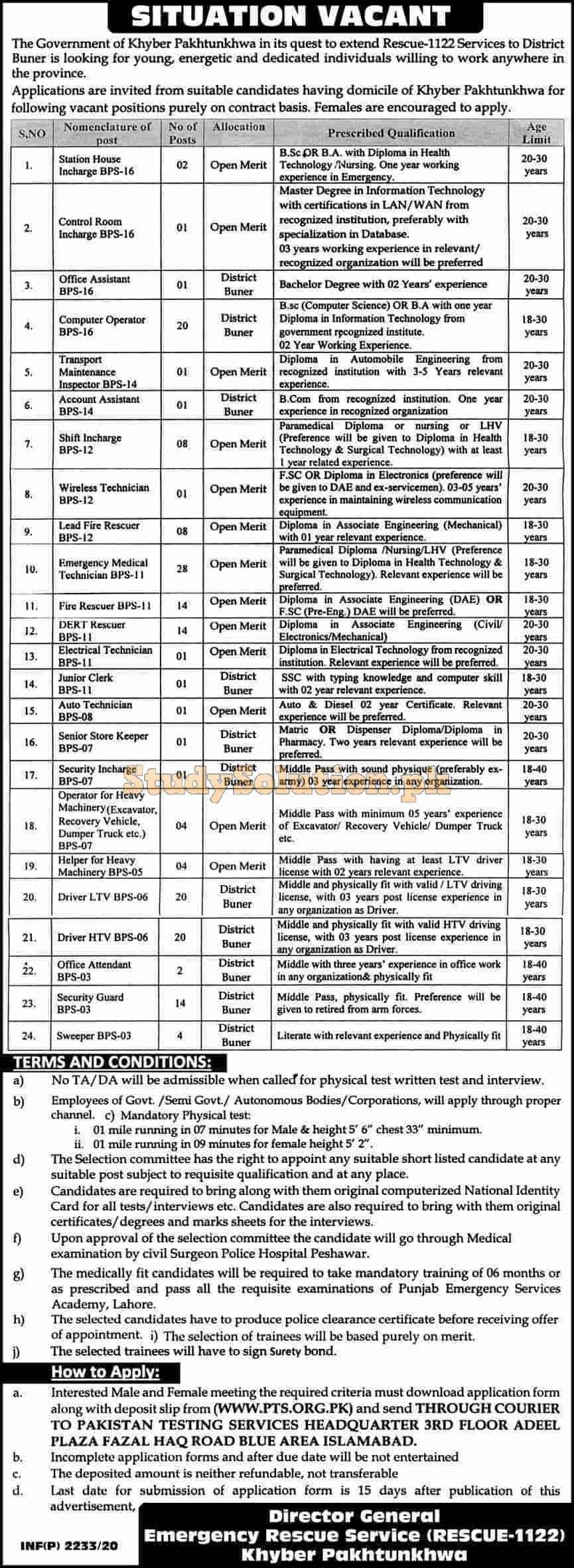 Rescue 1122 Jobs 2020 Download Application Form