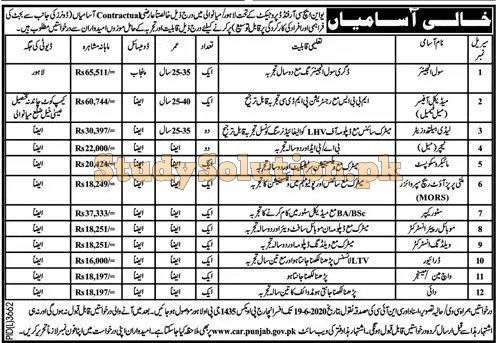 Latest Jobs PO BOX 1435 Lahore UNHCR Jobs 2020