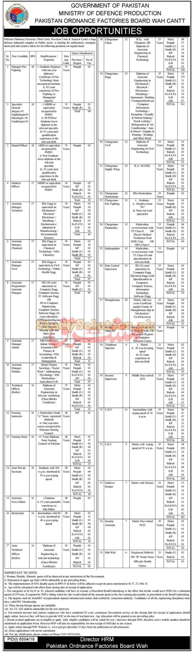 Govt Of Pakistan Ministry of Defence Production Jobs 2020