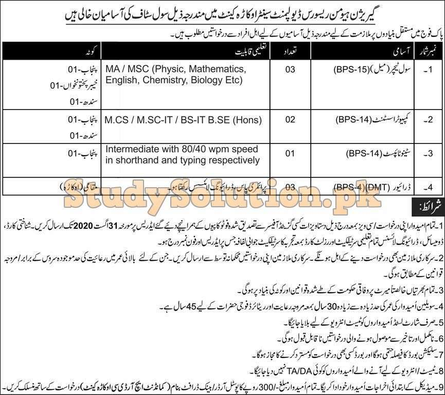 Pak Army Garrison HRD Center Okara Civilian Jobs 2020