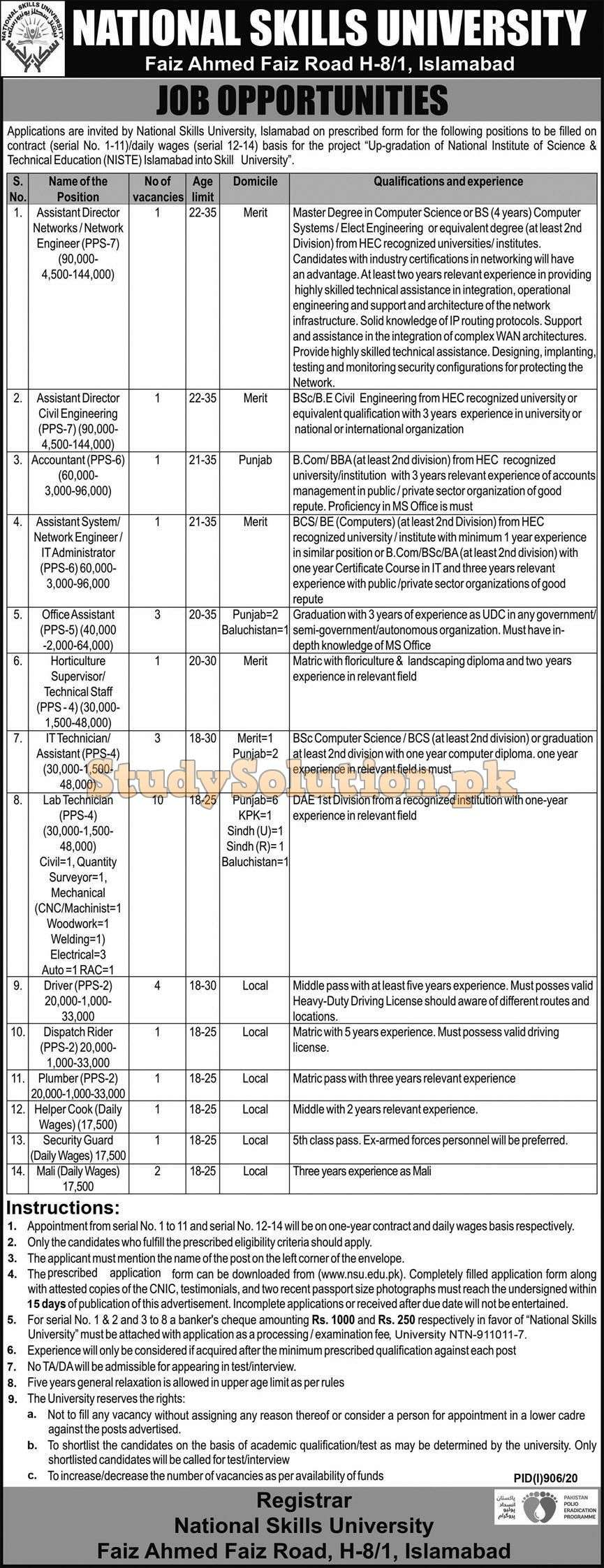 National Skills University Islamabad August Latest Jobs 2020