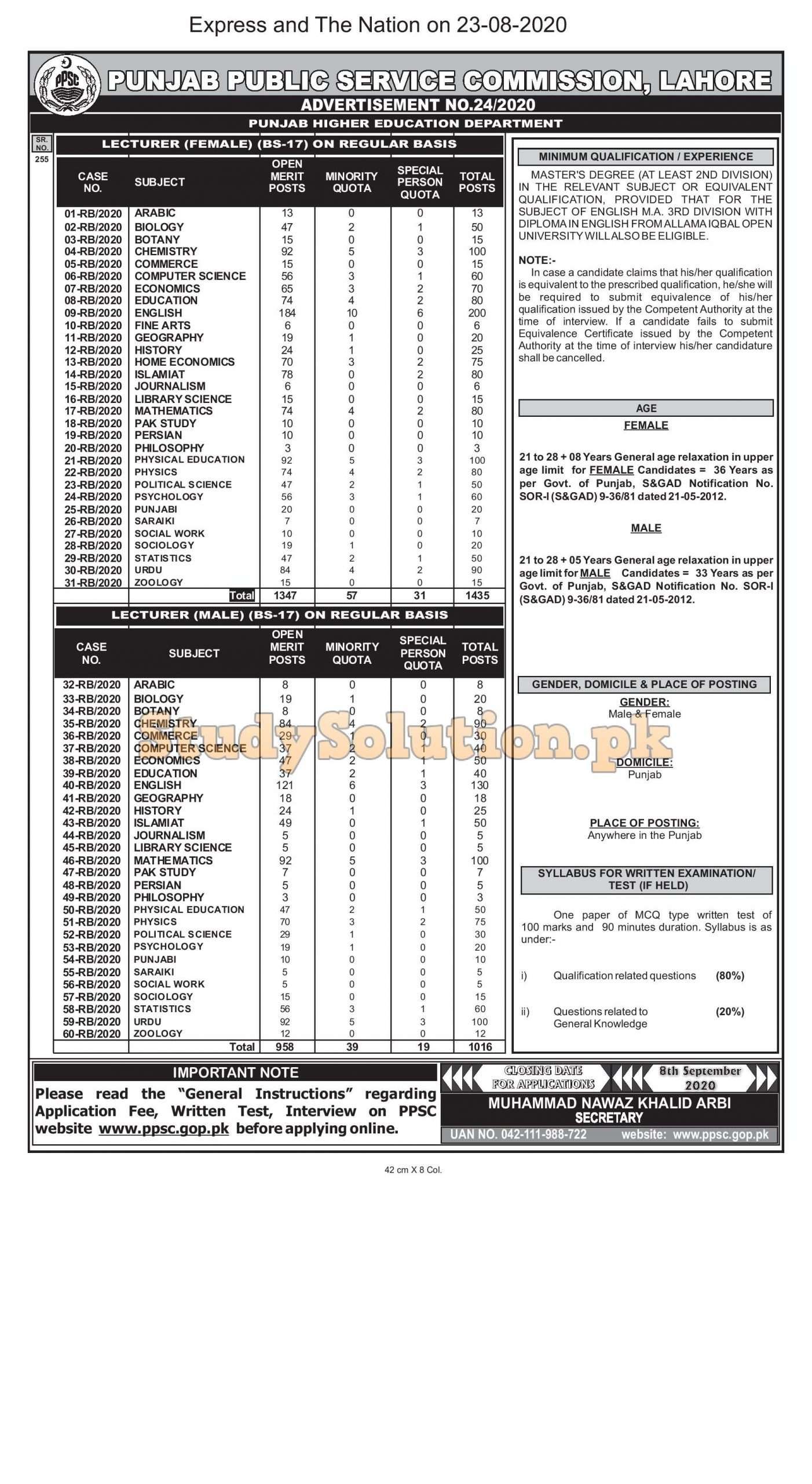 PPSC Teaching Jobs in Education Department Latest 2020
