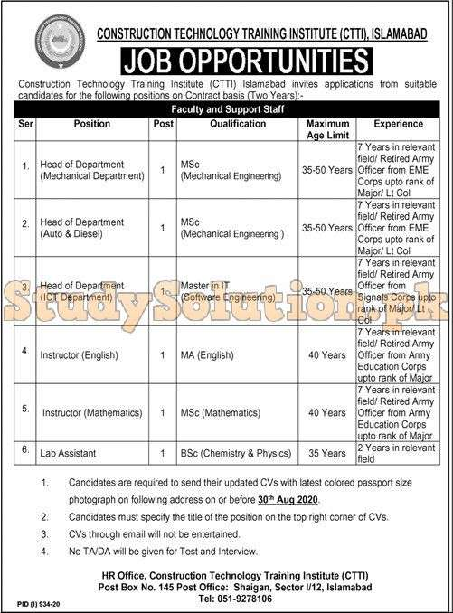 Construction Technology Training Institute CTTI Islamabad Jobs 2020