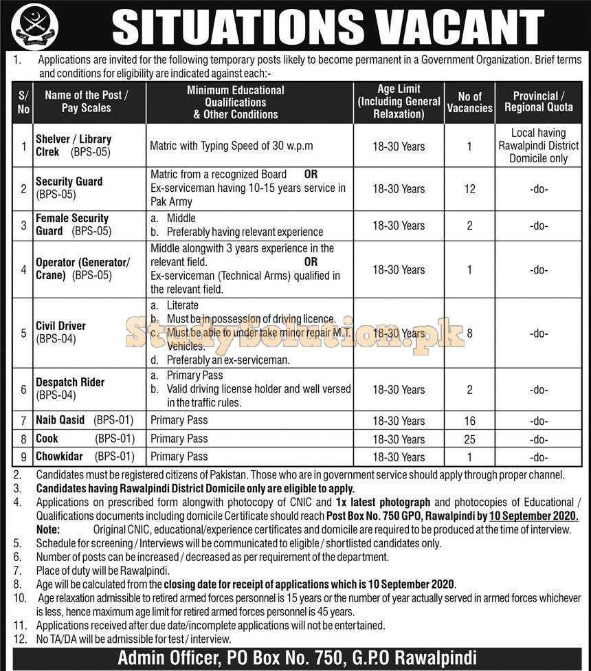 Pakistan Army GHQ PO Box 750 Rawalpindi Latest Jobs 2020