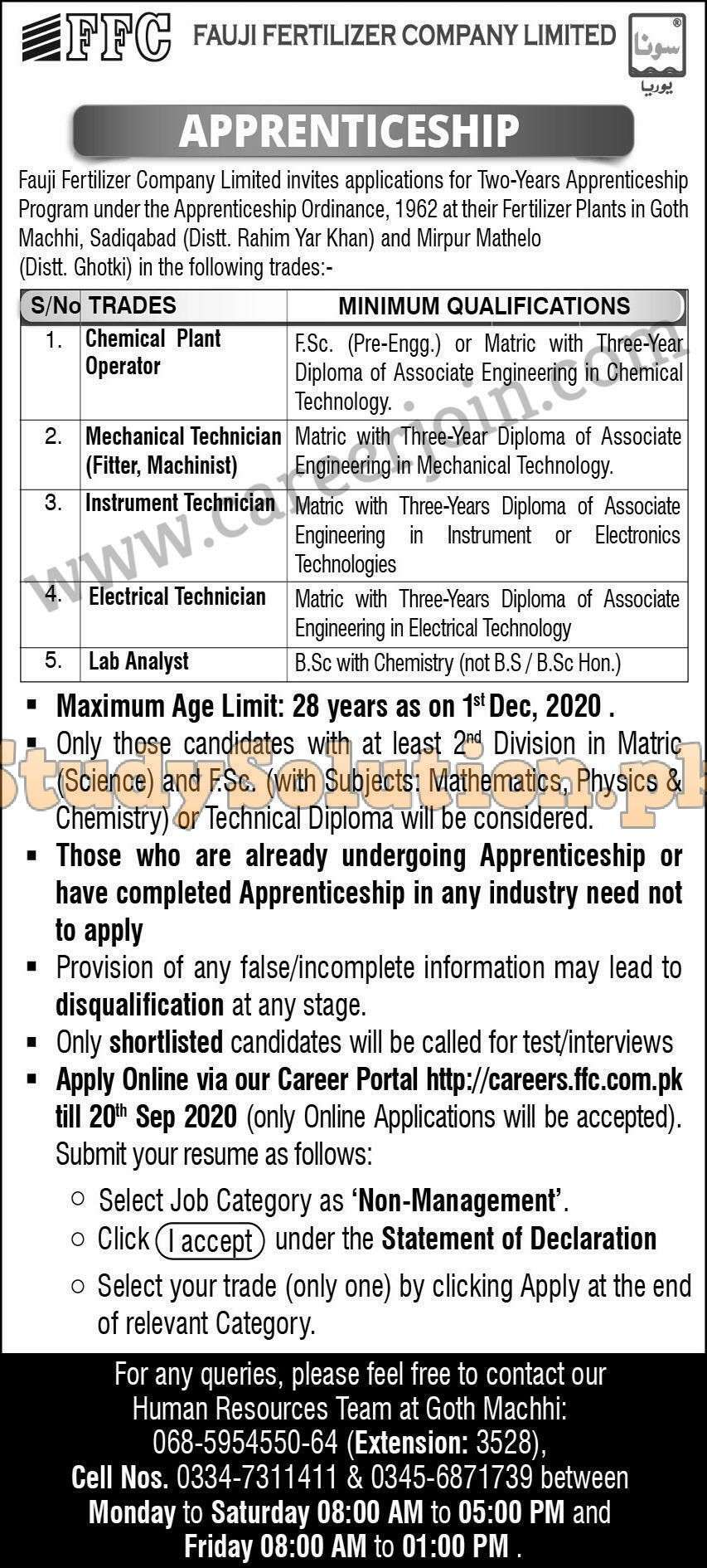 FFC Fauji Fertilizer Company Limited Apprenticeship 2020