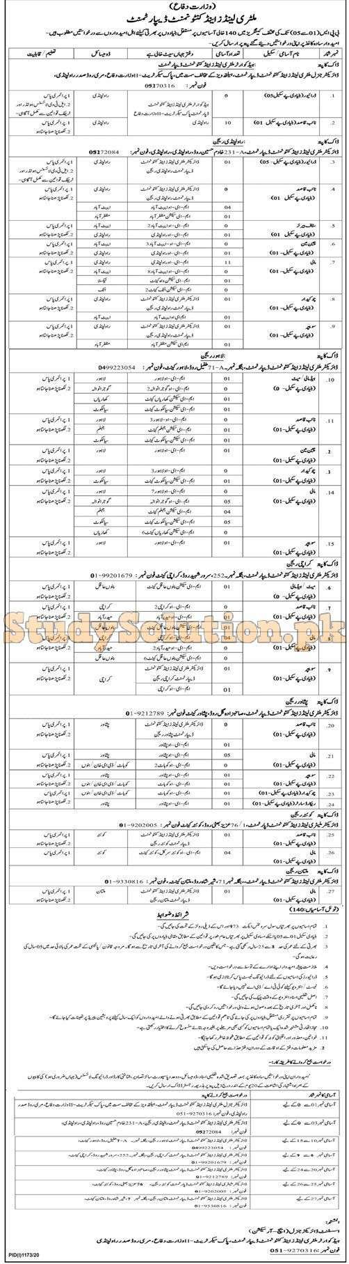 Military Lands and Cantonments Departments MLC Latest Jobs September 2020