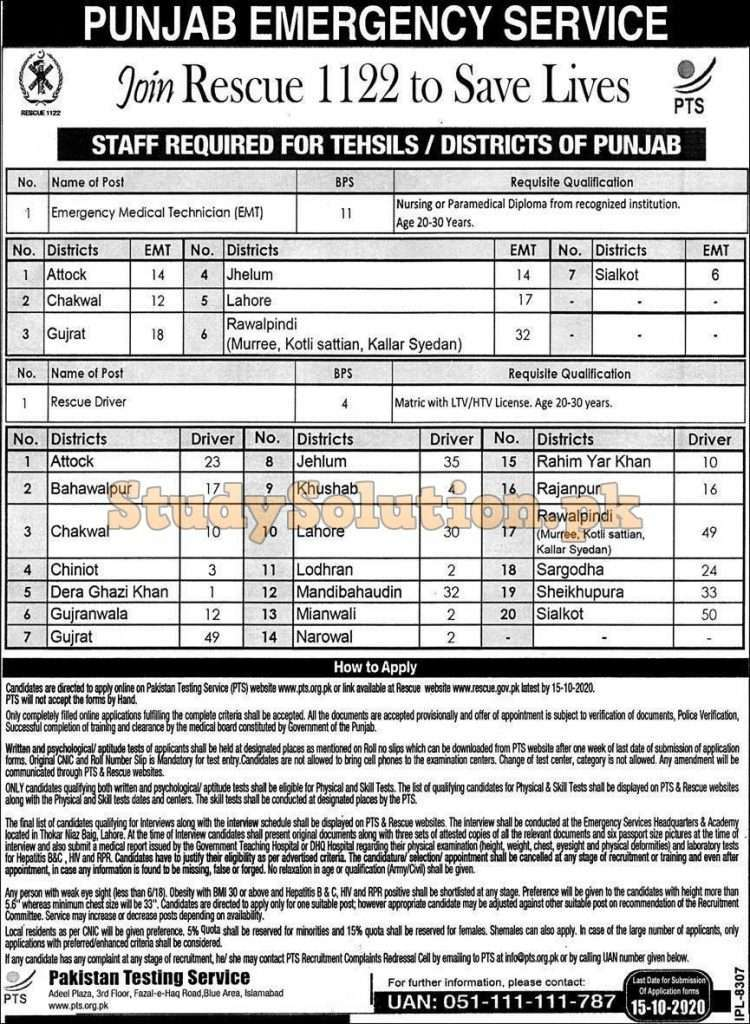 Punjab Rescue 1122 Jobs 2020 Apply Online Now