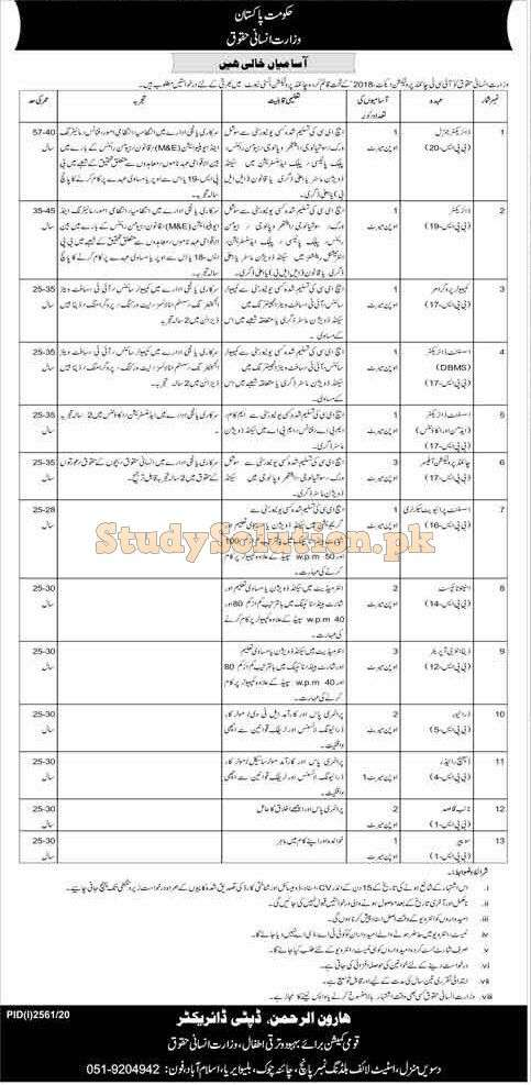 Ministry Of Human Rights MOHR Latest Jobs Nov 2020