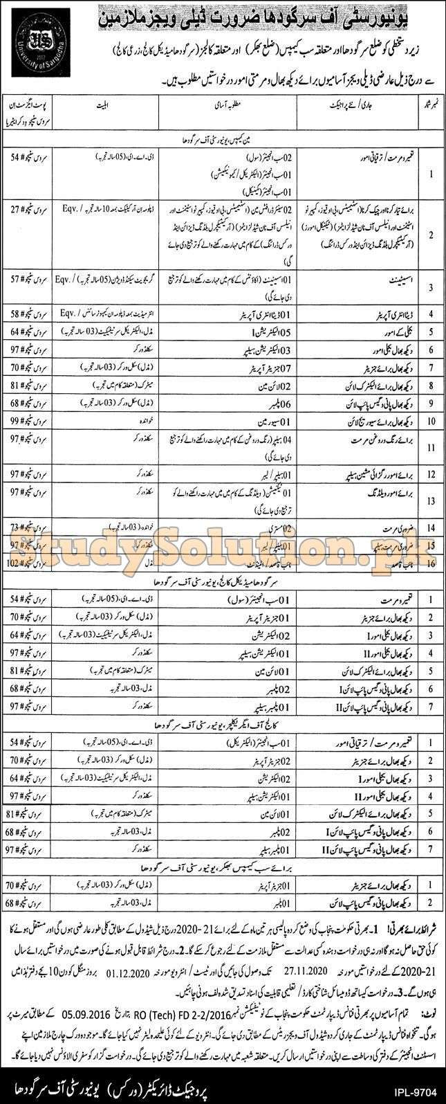 University of Sargodha Latest Jobs in Pakistan Nov 2020