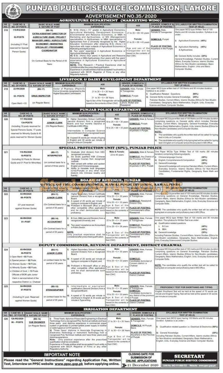 PPSC Punjab Public Service Commission Punjab Police Junior Clerk & Much More Jobs 2020
