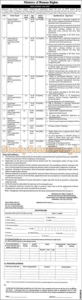 Ministry of Human Rights Pakistan Latest Jobs December 2020