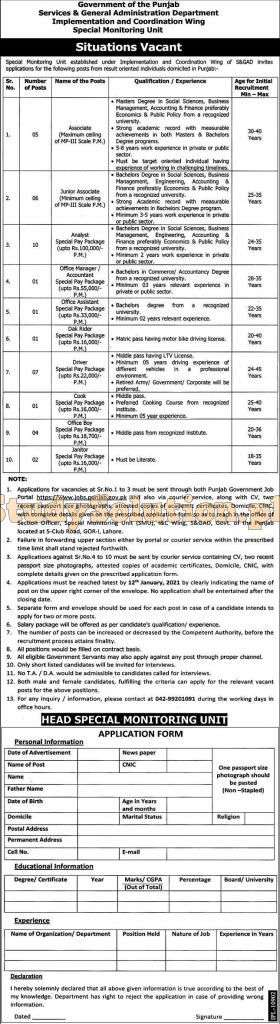 Punjab S And GAD Latest Jobs December 2020