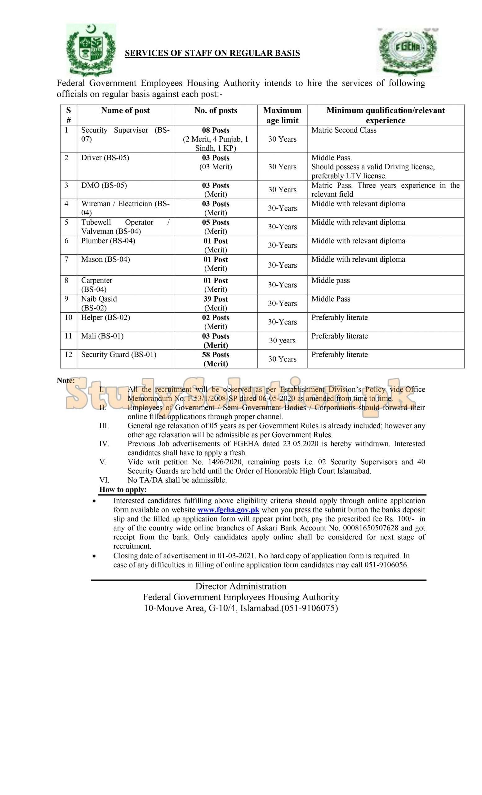 Federal Government Employees Housing Authority Latest Jobs 2021 Regular Basic