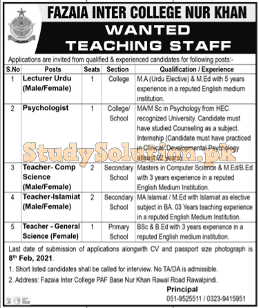 Fazaia Inter College Rawalpindi Teaching Latest Jobs 2021