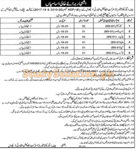 DHA District Education Authority Chakwal Latest Jobs February 2021