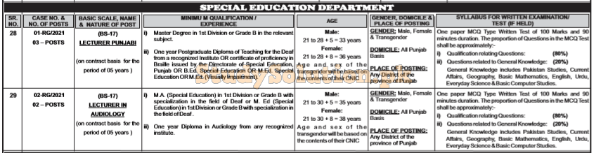 Special Education Department Lecturers Latest Jobs 2021 Advertisement
