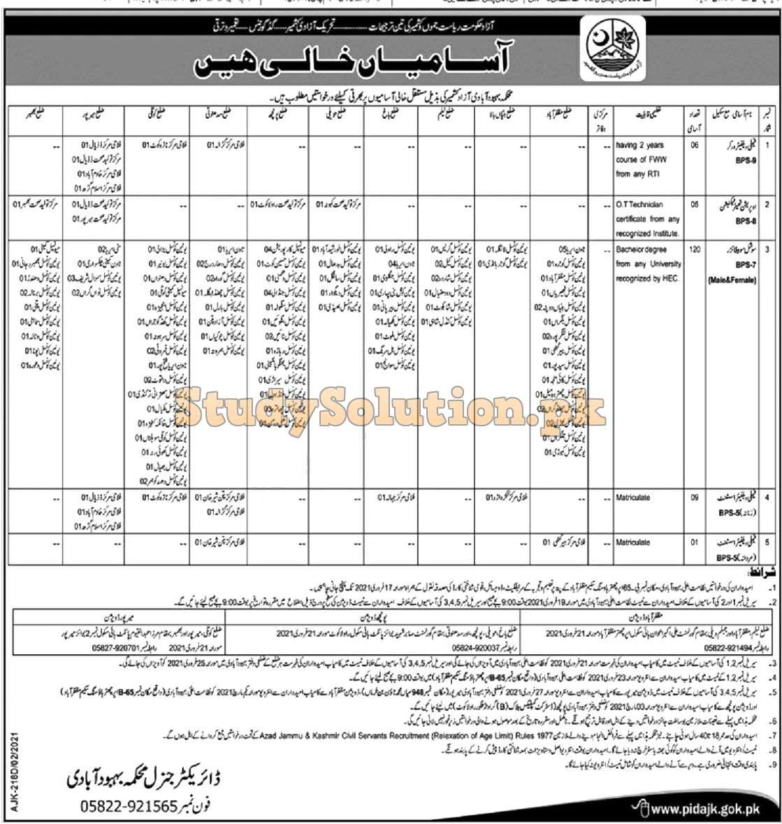 Government Jobs Population Welfare Department Muzaffarabad Latest Jobs 2021