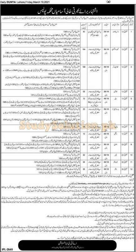 Punjab Police Central Police Office CPO Latest Jobs March 2021