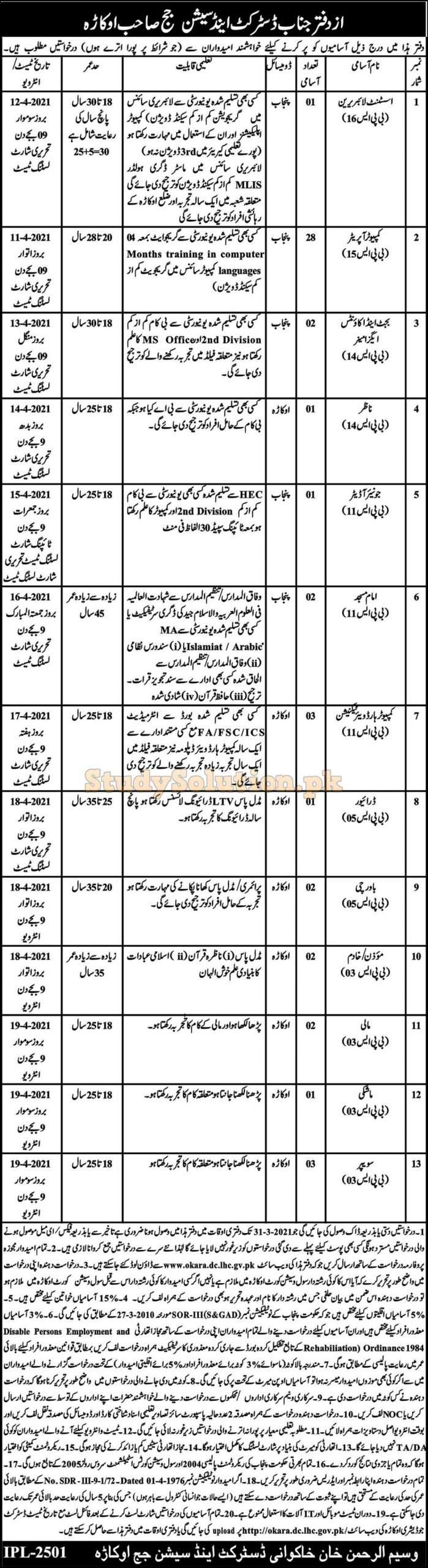 District & Session Court Latest Jobs March 2021