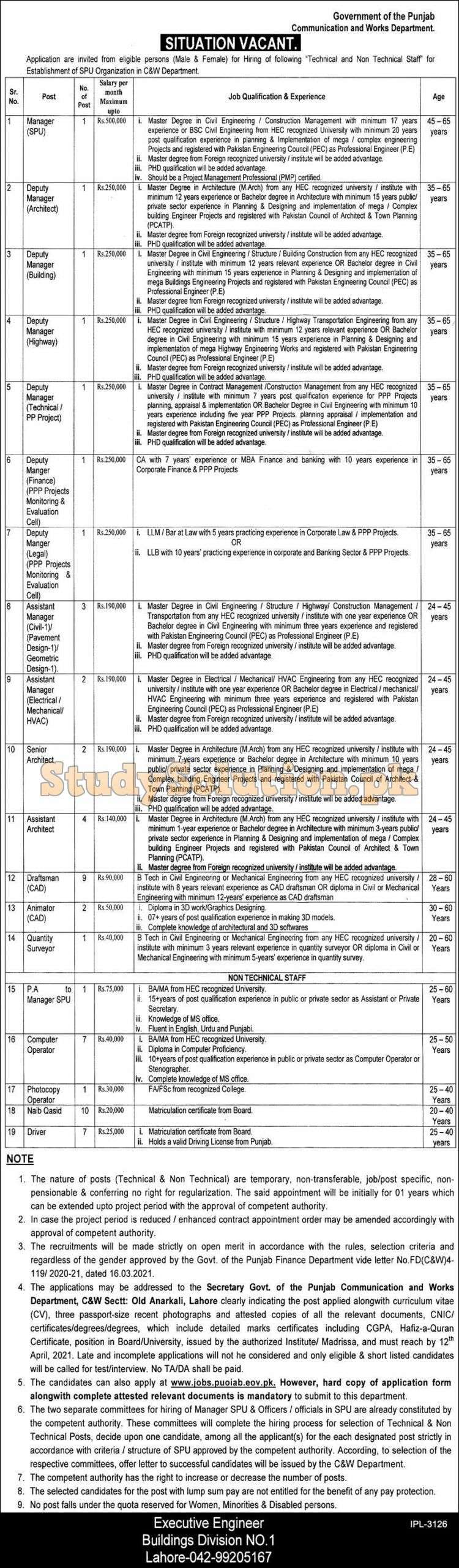Communication & Works Department C & W Punjab Latest Jobs 2021