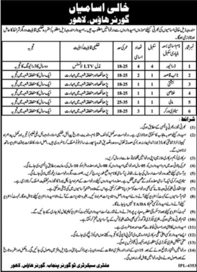 Govt Jobs in Punjab Governor House Lahore Latest 2021 Advertisement