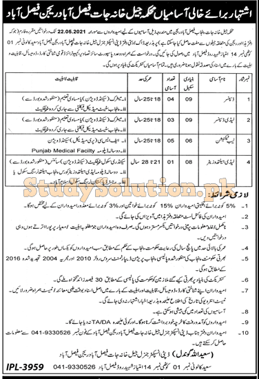 Punjab Prison Department Latest Faisalabad Jobs 2021