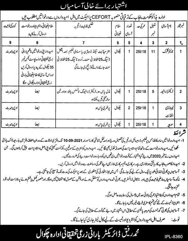 Government of Punjab Agriculture Research Center Chakwal Latest Jobs 2021